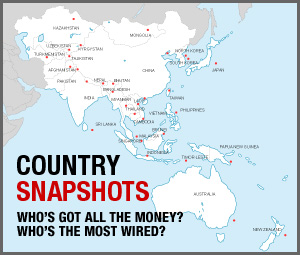 Map Snapshots